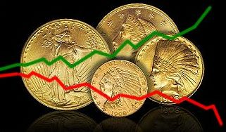 market report graph1 Is There a Price Relationship Between Gold Bullion and Rare Gold Coins?