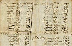 colonial_ledger
