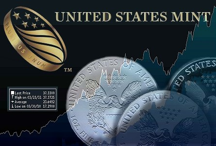 mint suspend The Coin Analyst: U.S. Mint Ends One Week Suspension of Silver Coin Sales
