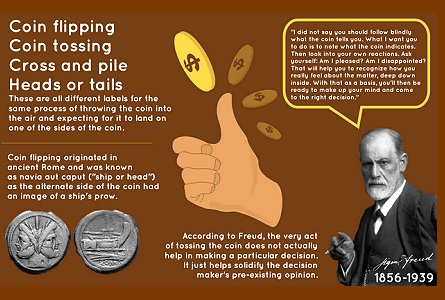 Coins – The story behind the obsession (InfoGraphic)