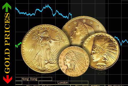 gold prices Gold Market Has Seen Paradigm Shift in Investor Attitudes