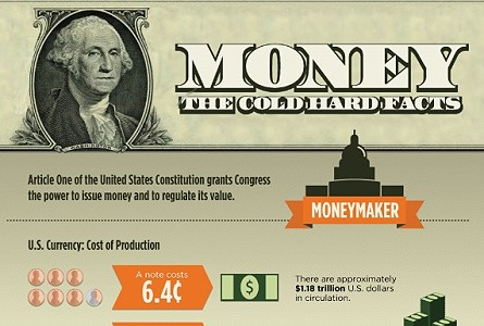 Infographic – Money: The Cold Hard Facts
