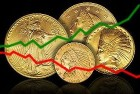 The Gold Market Newsletter – Gold Bounces Higher Recovering from Yesterday's Oversold Position