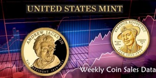 State of the Mint: U.S. Mint Coin Sales as of Jan. 18, 2015