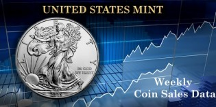 State of the Mint: U.S. Mint Coin Sales as of Feb. 8, 2015