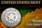State of the Mint –  U.S. Mint Coin Sales as of February 15, 2015