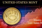State of the Mint –  U.S. Mint Coin Sales as of March 15, 2015