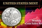 State of the Mint –  U.S. Mint Coin Sales as of May 17, 2015