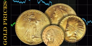 Gold & Silver Markets – Gold Closes Higher on Safe Haven Buying as Stocks Stumble