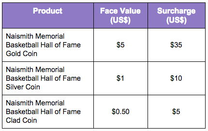 2019 Naismith Memorial Basketball Hall of Fame commemorative coin program surcharge table