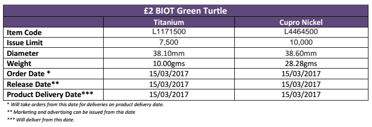 British Indian Ocean Territory 2017 Green Turtle Titanium coin order info, courtesy Pobjoy Mint