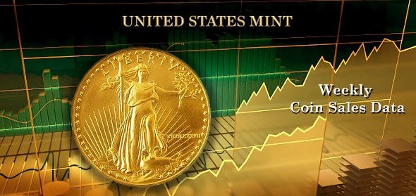 US Mint Coin Sales Data