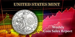 State of the Mint –  U.S. Mint Coin Sales as of March 8, 2015