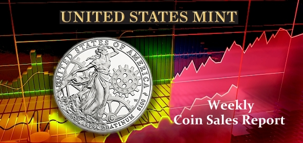 CoinWeek Weekly U.S. Mint Coin Sales Report