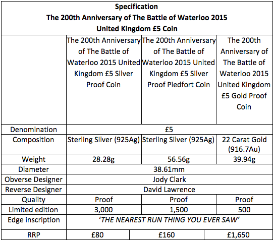 2015 Waterloo Gold & Silver Specifications