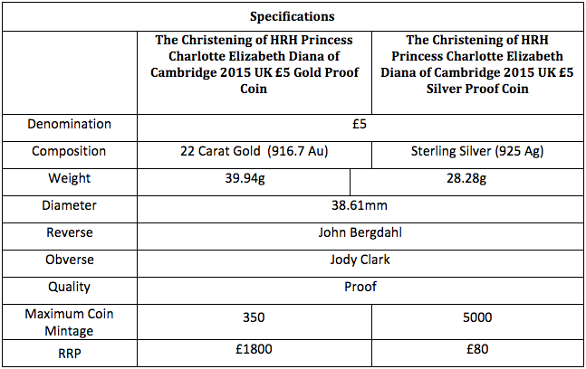 Princess Charlotte of Cambridge 2015 Christening Coin specs