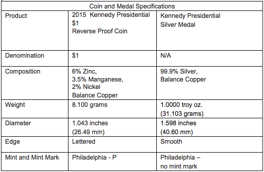 2015 John F. Kennedy Coin & Chronicles Set coin and medal specifications