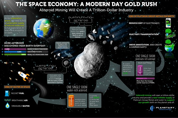space_resource