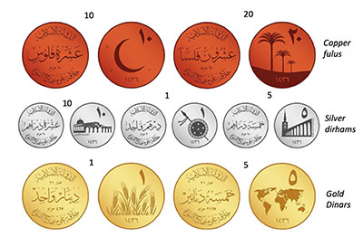 Supposed ISIS Coinage