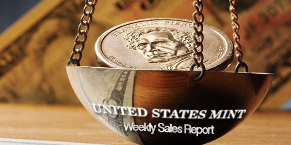 State of the Mint - U.S. Mint Coin Sales as of October 25, 2015
