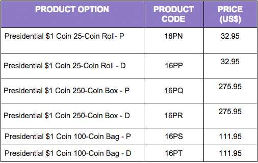 2016 Gerald Ford Presidential $1 Coin product option pricing table