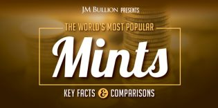Infographic – The World's Most Popular Mints: Key Facts and Comparisons