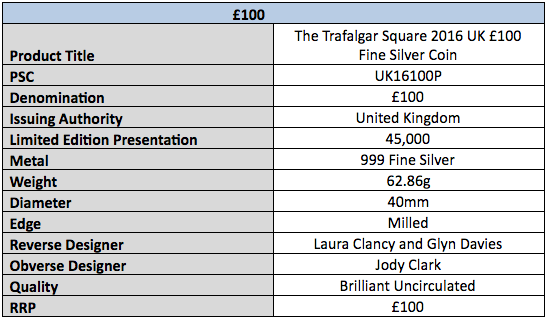 Specs for the Royal Mint's 2016 Trafalgar Square £100 for £100 Silver Commemorative Coin
