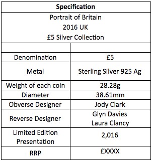 2016 Portrait of Britain £5 Silver Coin Series specifications. Data courtesy The Royal Mint