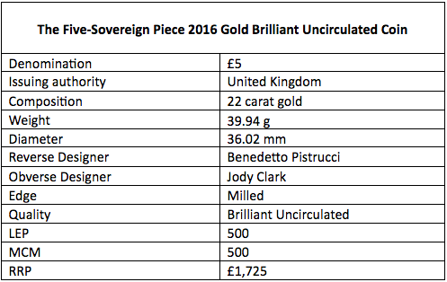 Five-Sovereign gold coin 2016 specification table, courtesy The Royal Mint