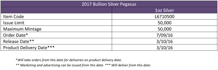 British Virgin Islands 2017 Pegasus $1 Silver Bullion Coin Order and Delivery Notes. Info courtesy Pobjoy Mint
