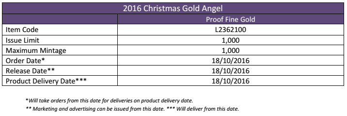 Order and Product Information for the Isle of Man 2016 Gold Christmas Angel with Privy Marks. Images courtesy Pobjoy Mint