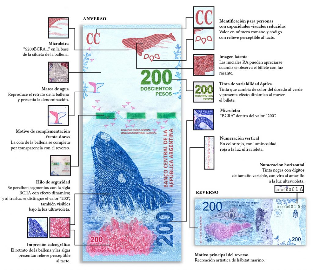 Security features on the 2016 200 peso banknote. Images courtesy Central Bank of the Republic of Argentina
