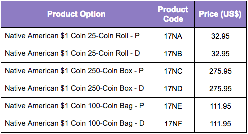 2017 Native American $1 Coin product option table. Information courtesy U.S. Mint