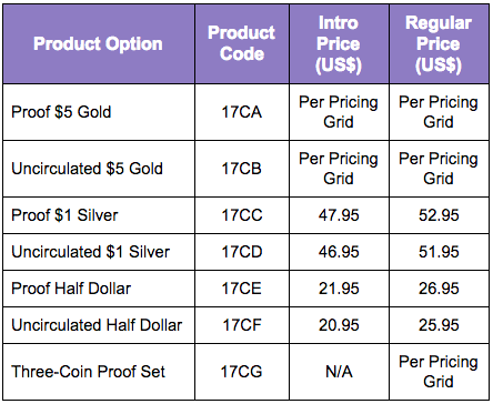 United States 2017 Boys Town Commemorative coin Program product option pricing table. Information courtesy U.S. Mint
