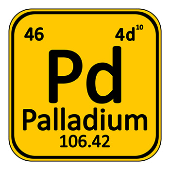 Palladium Chemical Symbol, Periodic Tabel info