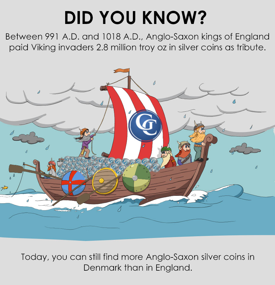 Gainesville Coins Viking coin hoard infographic